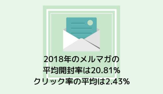 【業種別開封率】2018年のメルマガの平均開封率は20.81%、平均クリック率は2.43%