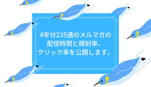 4年分235通のメルマガの配信時間と開封率・クリック率を公開します。
